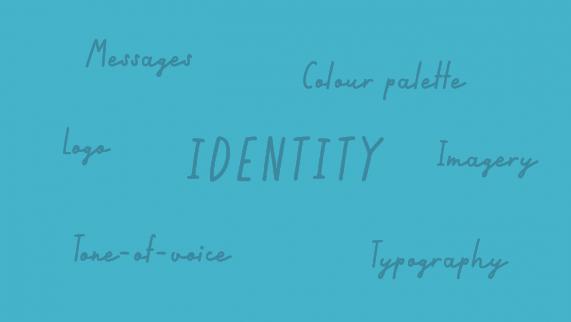 Elements of Identity